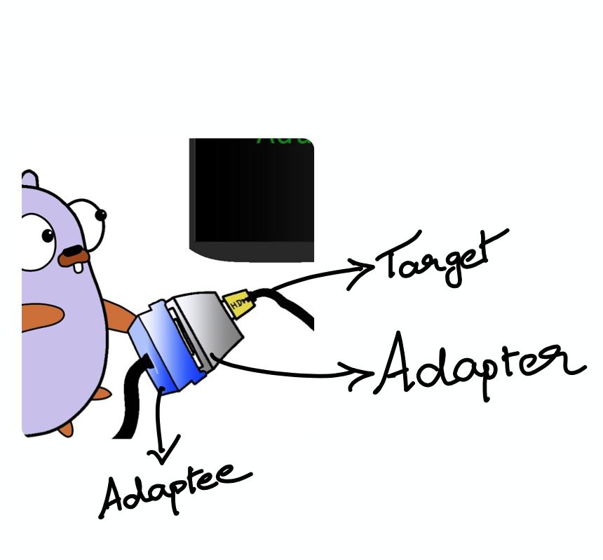 Gopher holding VGA adapter explaining adapter pattern terms